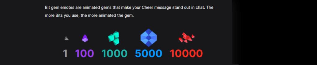 Twitch Donating Bits